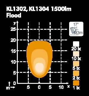 kl1302_flood.png