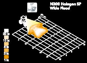 n300d-svitivost.png