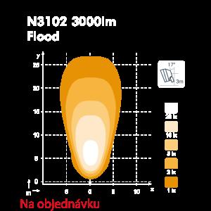 n3102_flood.png