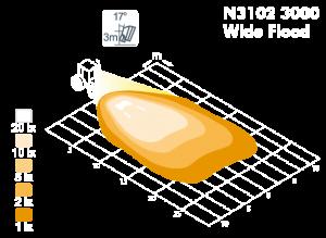 n3102_model.png