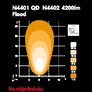 n4402_flood.png